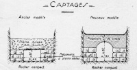 Modes de captages