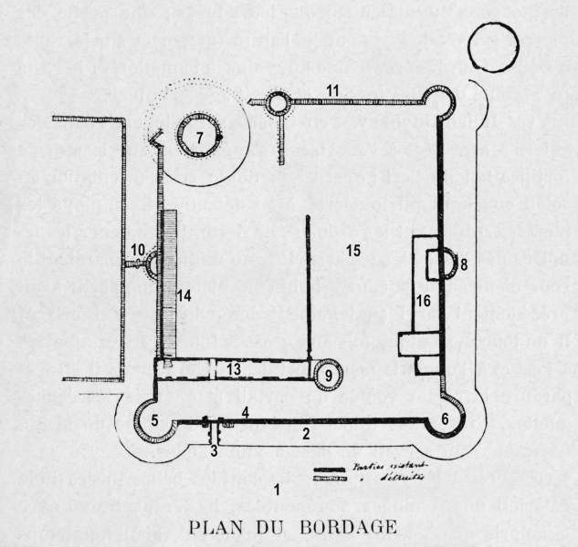 Fichier:PlanBordage.png
